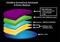 Cristiline® ArmorCoat Advanced