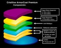 Cristiline® ArmorCoat Premium