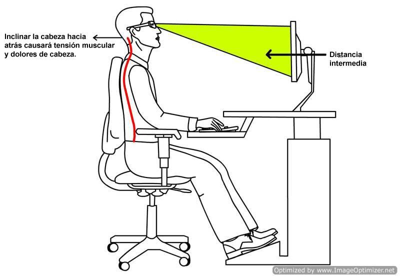 lentes progresivas de uso diario para ordenadores