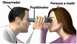 Midiendo la PD con pupilómetro