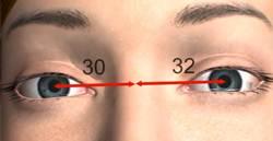 Monocular pupillary distance