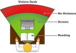 Visiero® Desk