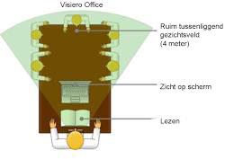 Visiero Office