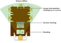 Visiero® Office