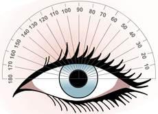 eye cylinder