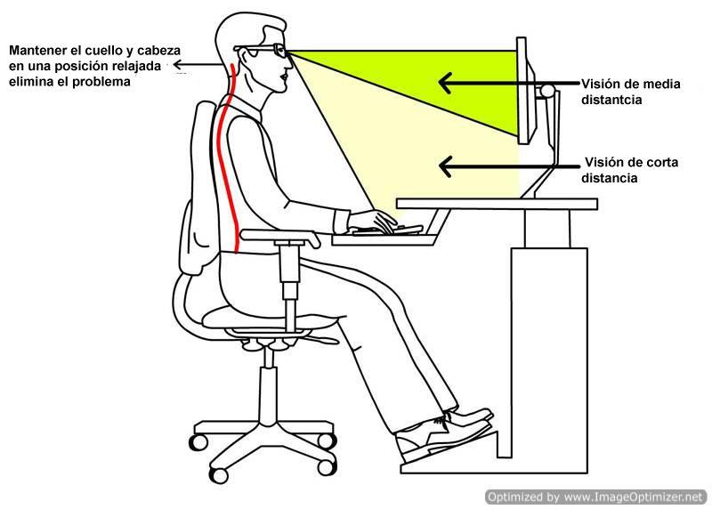 lentes progresivas específicas para ordenadores