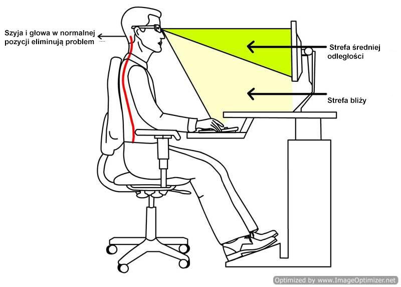 soczewki do komputera