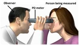 measuring PD