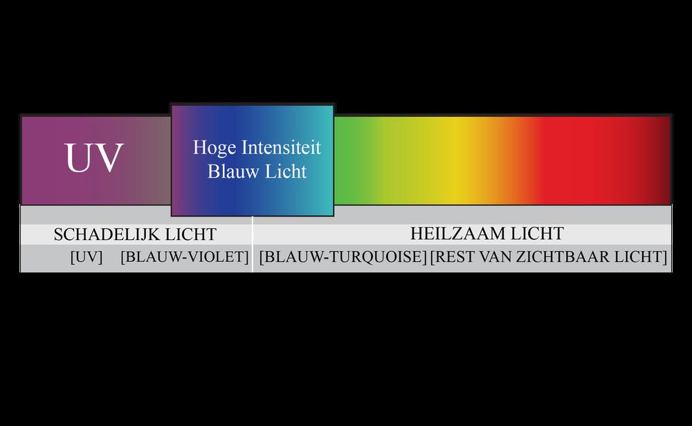 Blauw lichtAR effect